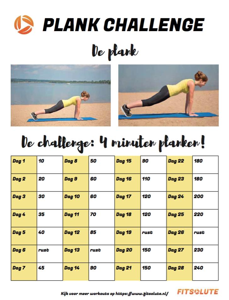 plank trainingsschema